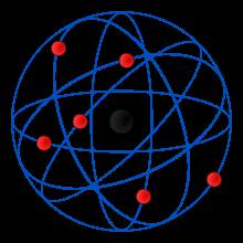 Схематическое изображение планетарной модели атома, предложенной Резерфордом