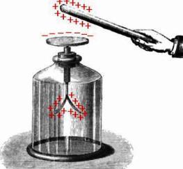 электроскоп