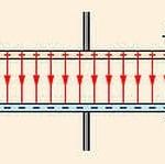конденсатор плоский