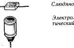 виды конденсаторов.